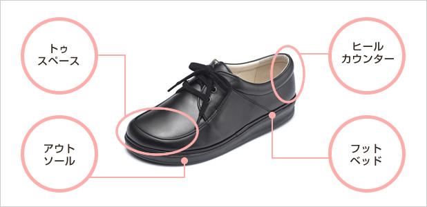 ... に作られた靴|足と靴の研究所
